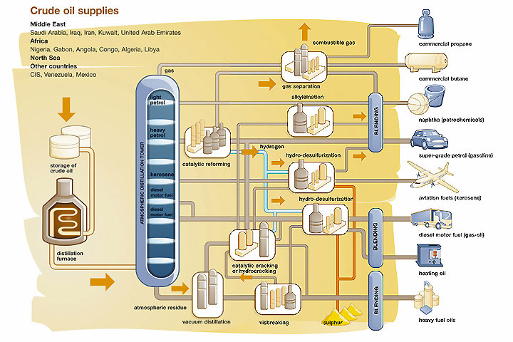 electric furnace diagram with Refinery on Understanding Sinter And Sinter Plant Operations likewise 2009 I E C C  mercial Energy Code Requires Economizers as well Short Hills Electrical Services moreover Refinery as well Doku.